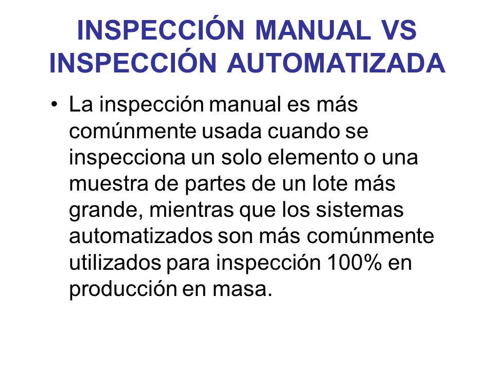 INSPECCIÓN MANUAL VS INSPECCIÓN AUTOMATIZADA