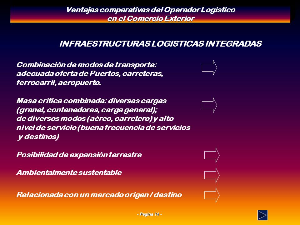 INFRAESTRUCTURAS LOGISTICAS INTEGRADAS