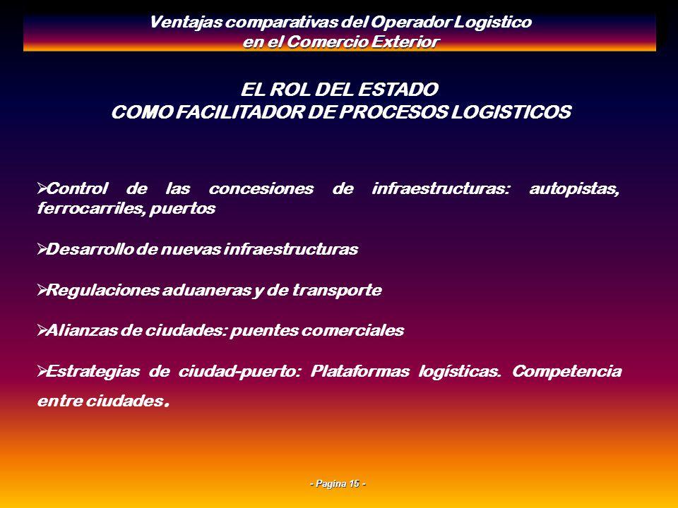 EL ROL DEL ESTADO COMO FACILITADOR DE PROCESOS LOGISTICOS
