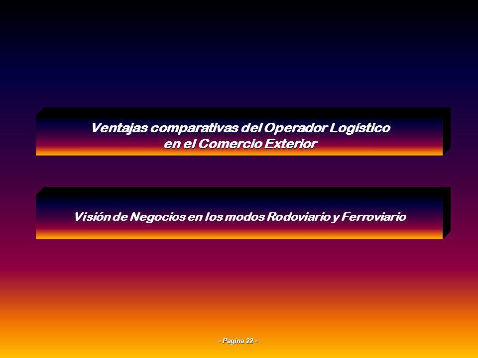 Ventajas comparativas del Operador Logístico en el Comercio Exterior