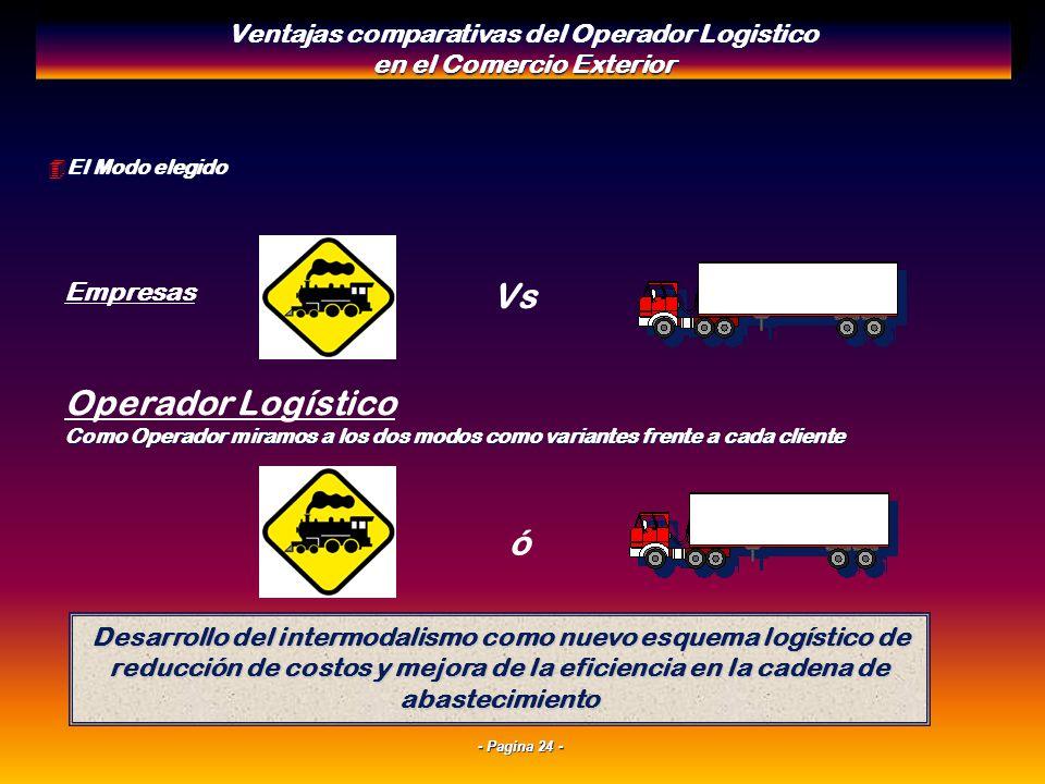 Vs Operador Logístico ó Ventajas comparativas del Operador Logistico