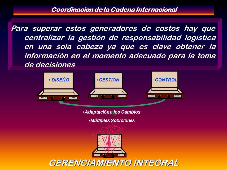 Coordinacion de la Cadena Internacional Adaptación a los Cambios