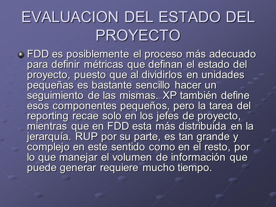 EVALUACION DEL ESTADO DEL PROYECTO
