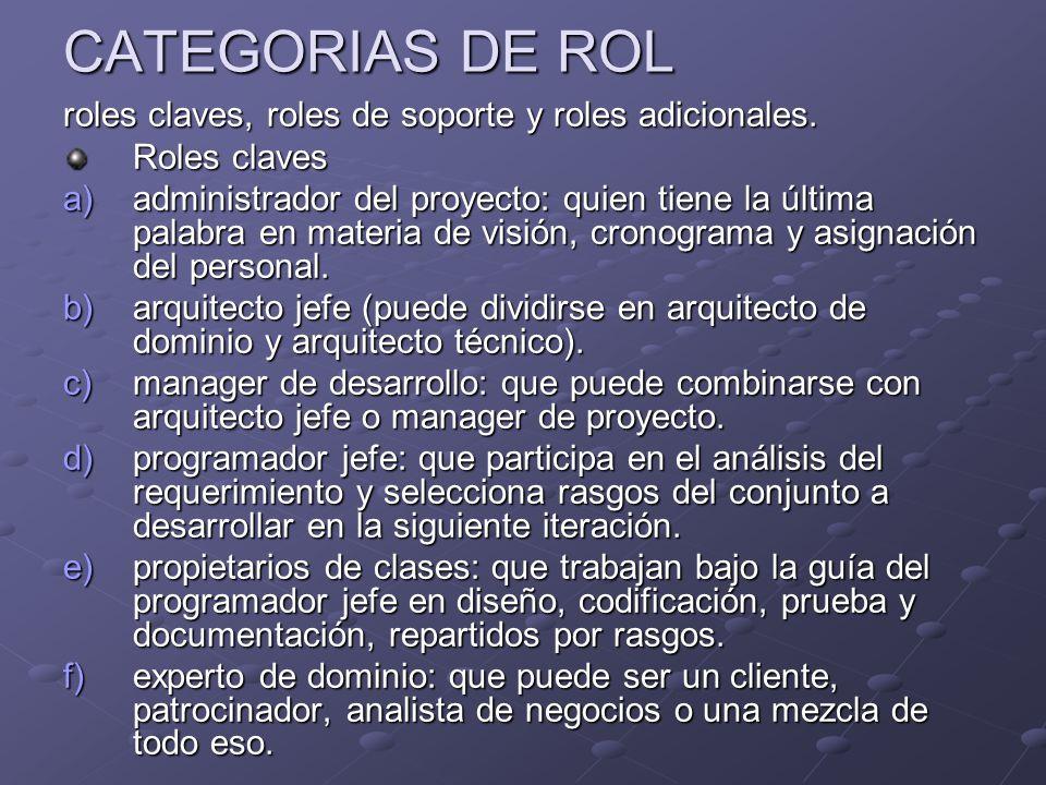 CATEGORIAS DE ROL roles claves, roles de soporte y roles adicionales.