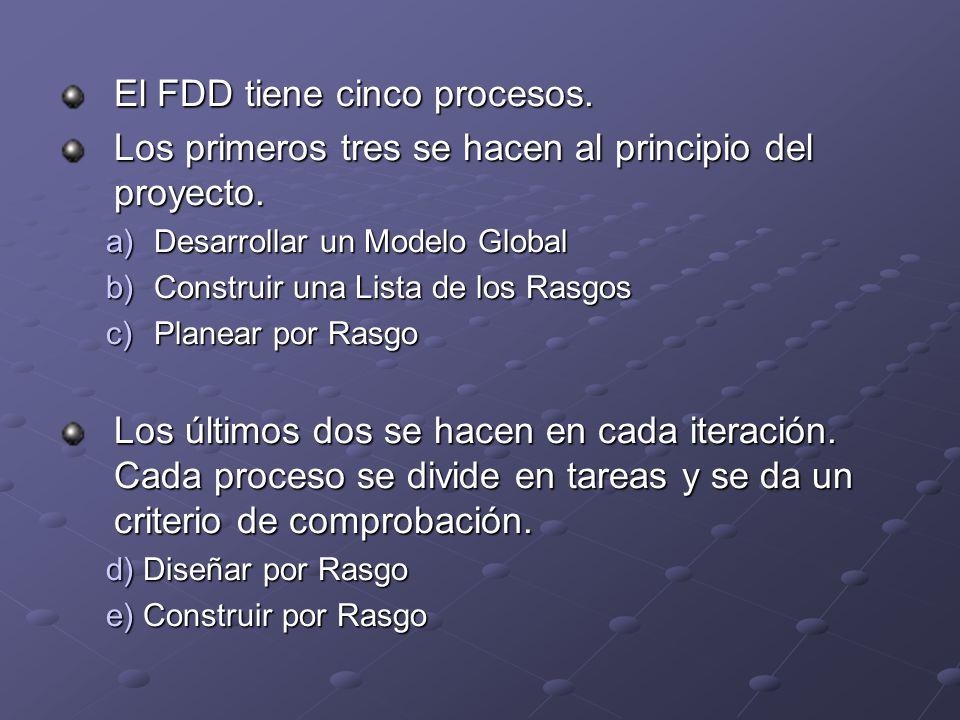 El FDD tiene cinco procesos.
