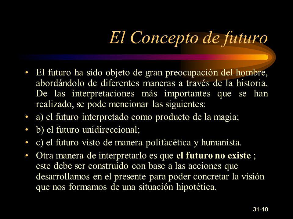 El Concepto de futuro