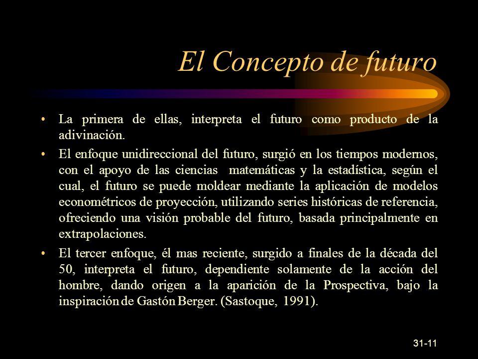 El Concepto de futuro La primera de ellas, interpreta el futuro como producto de la adivinación.