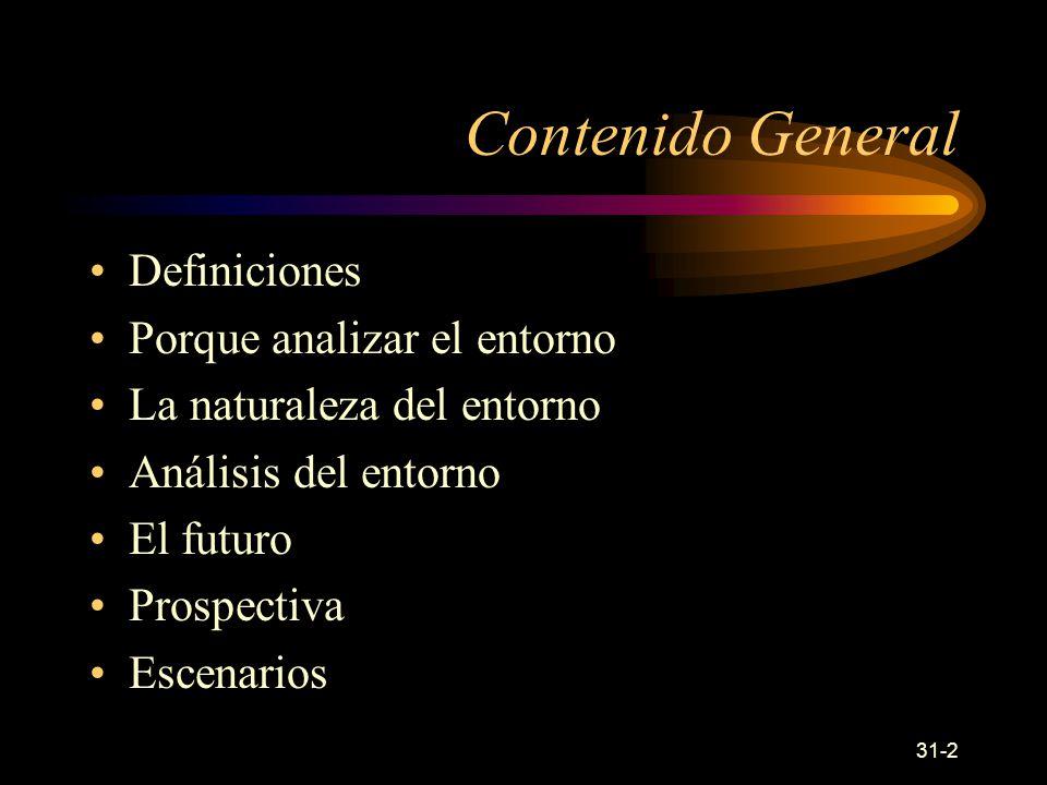Contenido General Definiciones Porque analizar el entorno