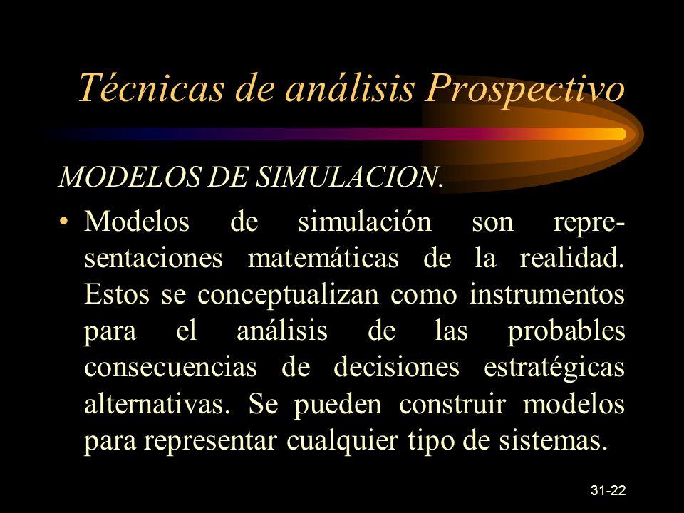 Técnicas de análisis Prospectivo