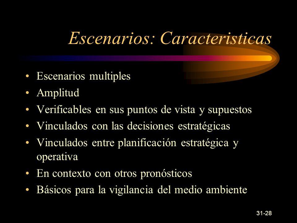 Escenarios: Caracteristicas