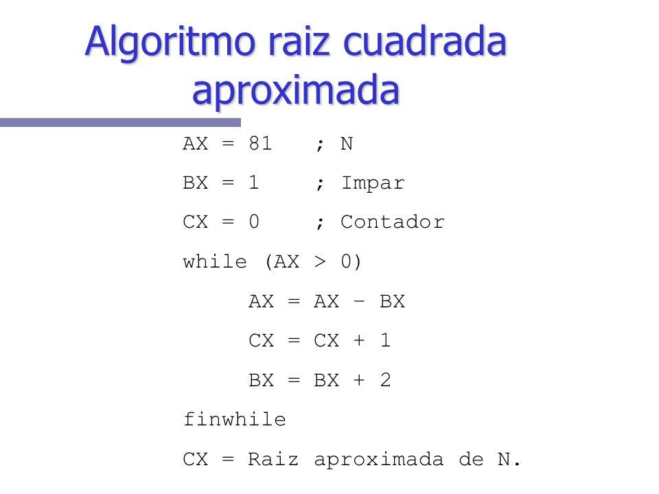 Algoritmo raiz cuadrada aproximada
