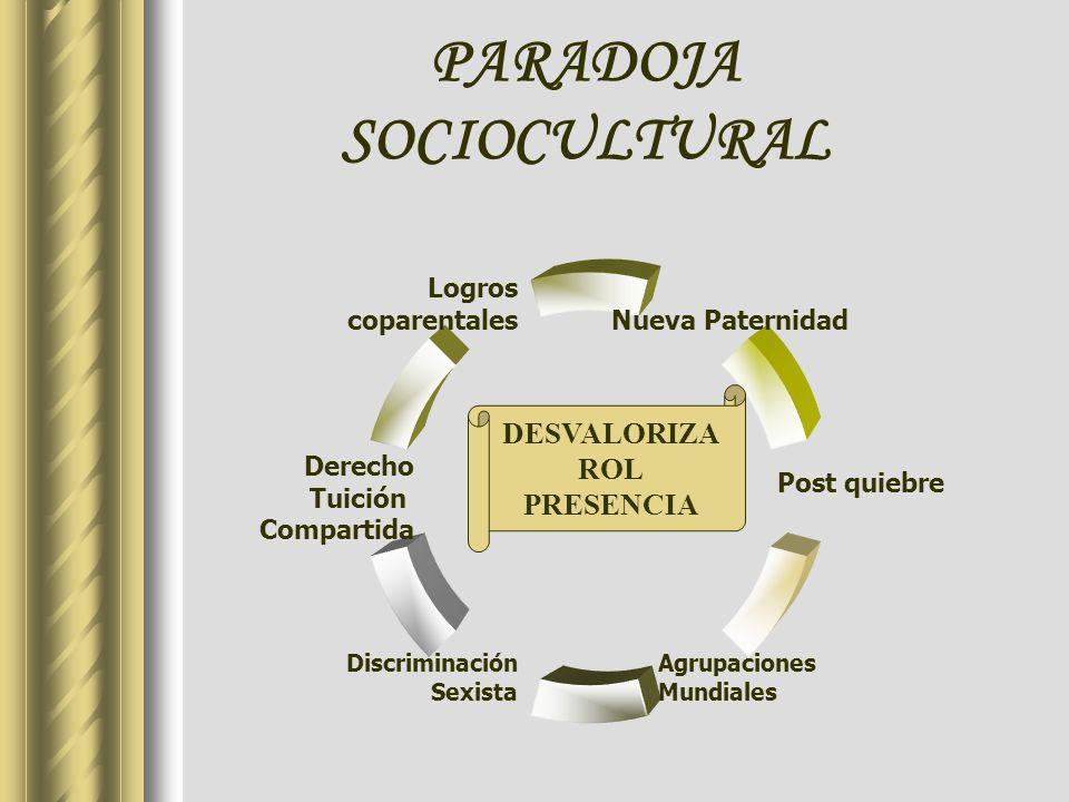 PARADOJA SOCIOCULTURAL