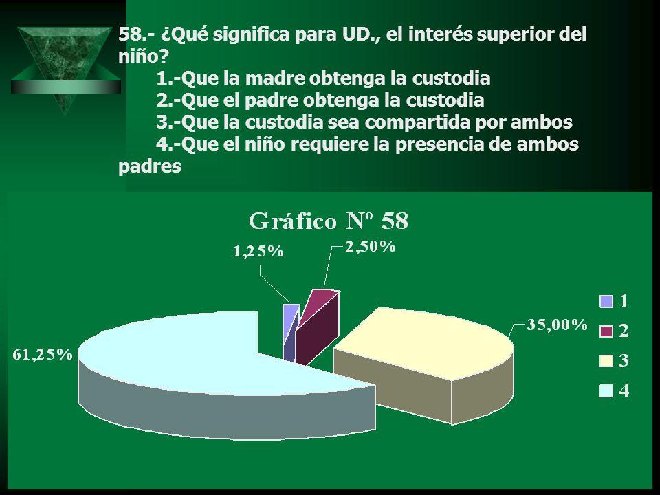 58. - ¿Qué significa para UD. , el interés superior del niño. 1