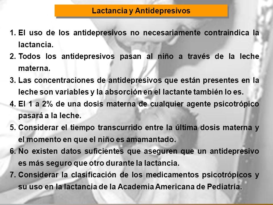 Lactancia y Antidepresivos