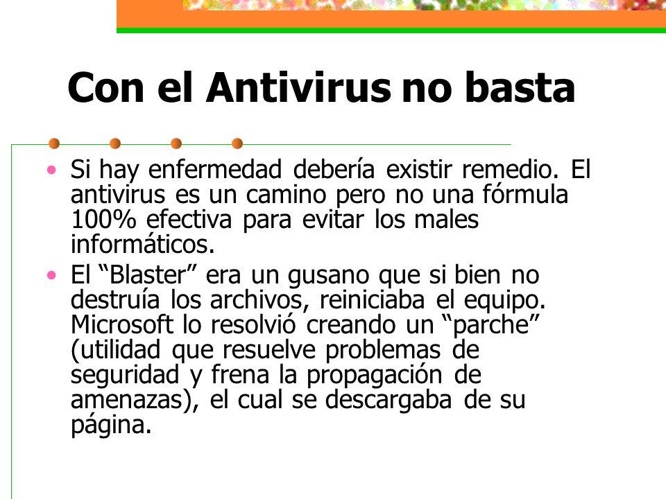 Con el Antivirus no basta