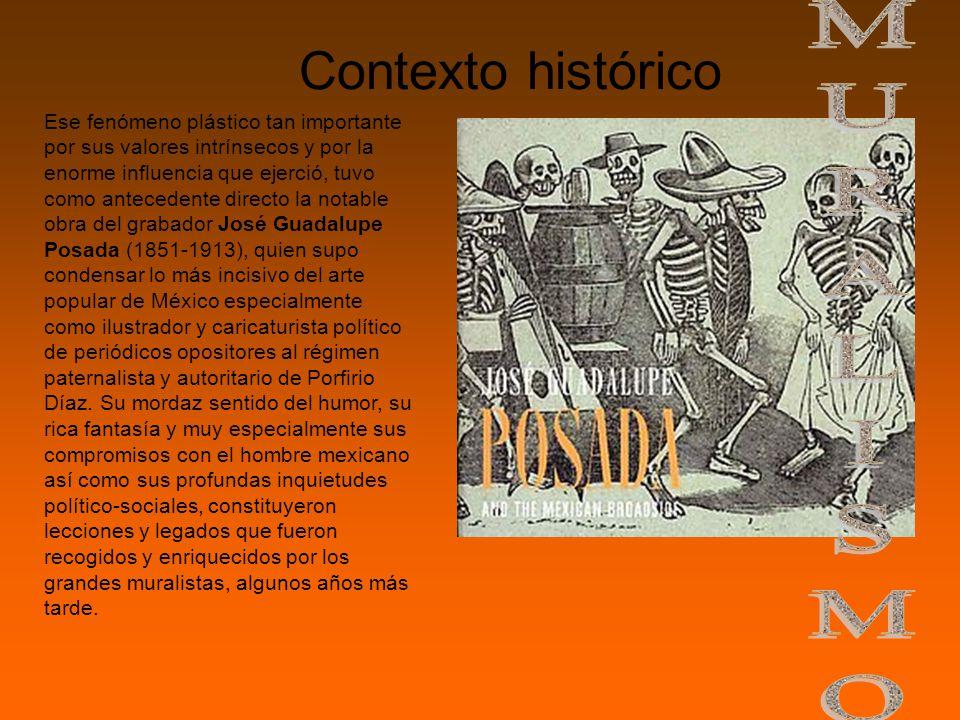 Contexto histórico MURALISMO