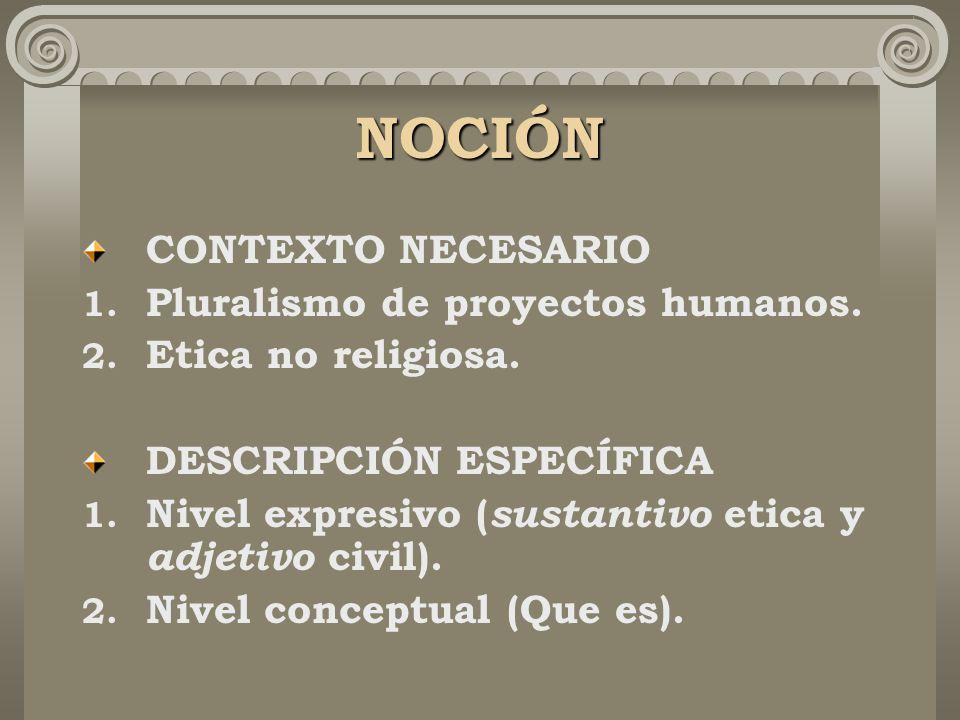 NOCIÓN CONTEXTO NECESARIO Pluralismo de proyectos humanos.