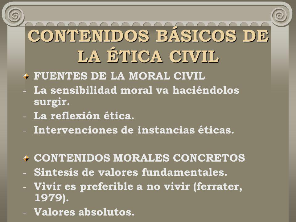 CONTENIDOS BÁSICOS DE LA ÉTICA CIVIL