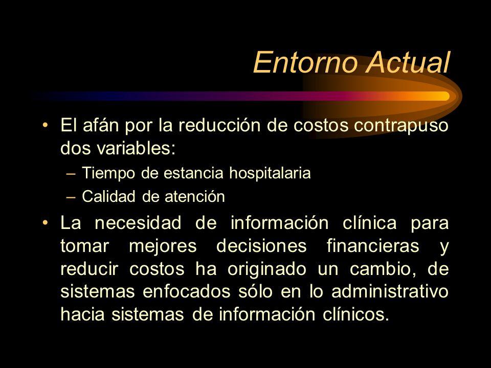 Entorno Actual El afán por la reducción de costos contrapuso dos variables: Tiempo de estancia hospitalaria.