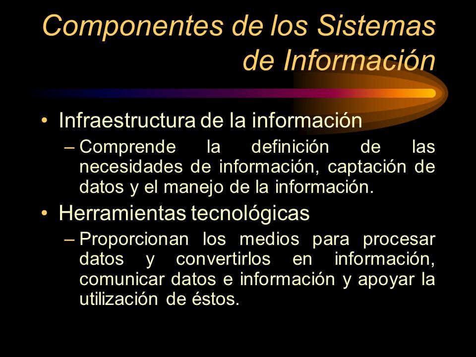 Componentes de los Sistemas de Información