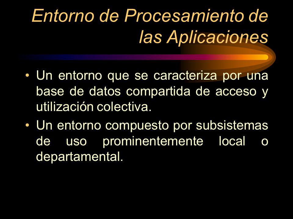 Entorno de Procesamiento de las Aplicaciones