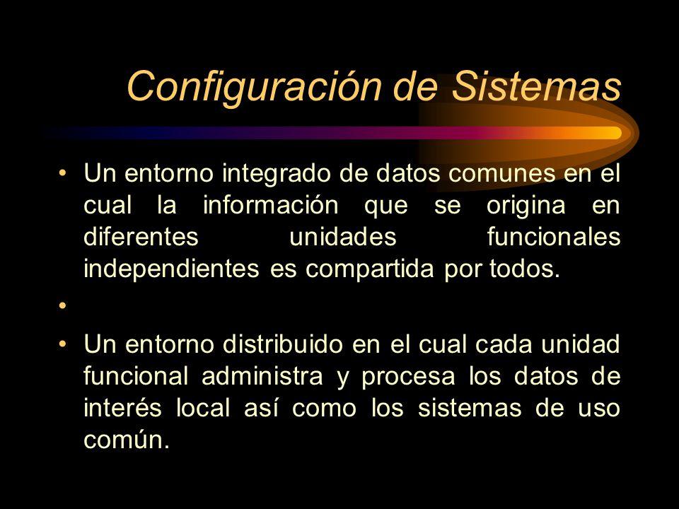 Configuración de Sistemas
