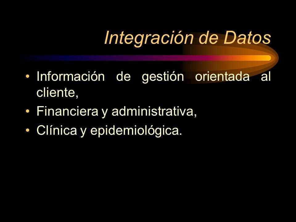 Integración de Datos Información de gestión orientada al cliente,
