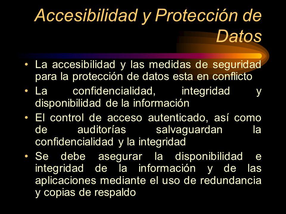 Accesibilidad y Protección de Datos