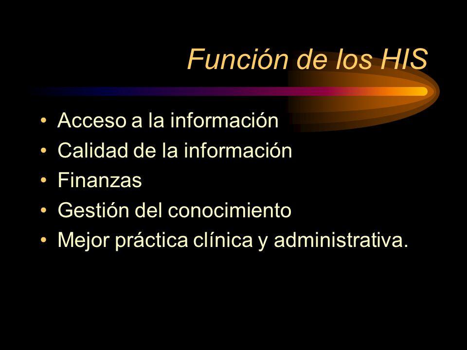 Función de los HIS Acceso a la información Calidad de la información