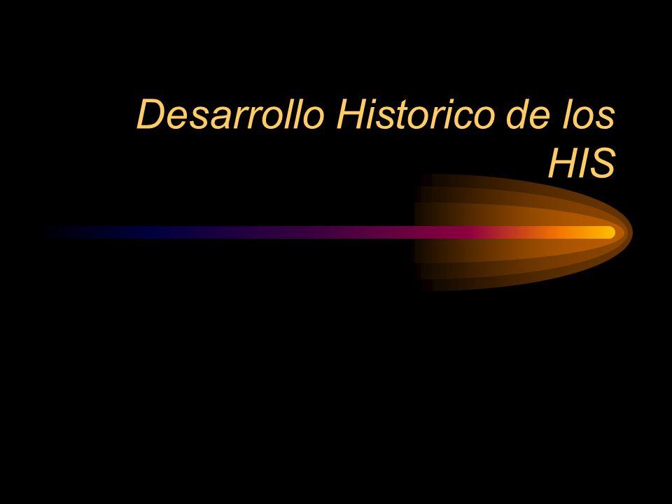 Desarrollo Historico de los HIS