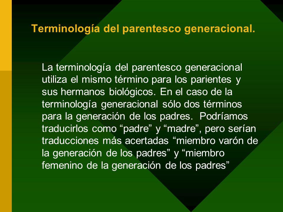 Terminología del parentesco generacional.