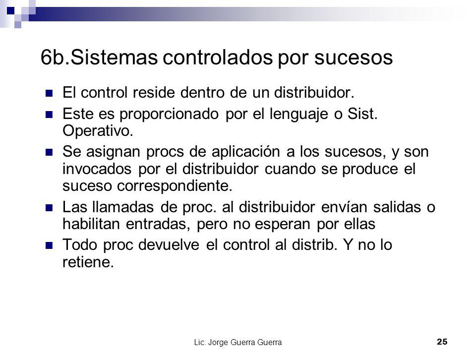 6b.Sistemas controlados por sucesos