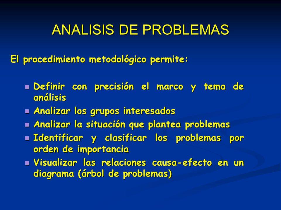 ANALISIS DE PROBLEMAS El procedimiento metodológico permite: