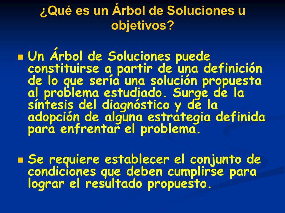 ¿Qué es un Árbol de Soluciones u objetivos