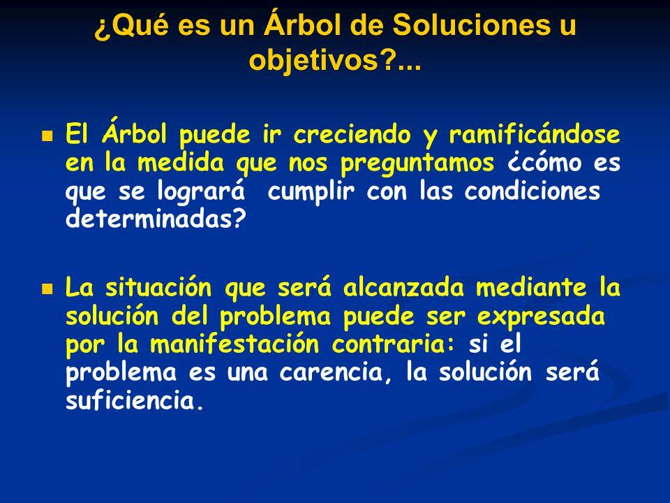 ¿Qué es un Árbol de Soluciones u objetivos ...