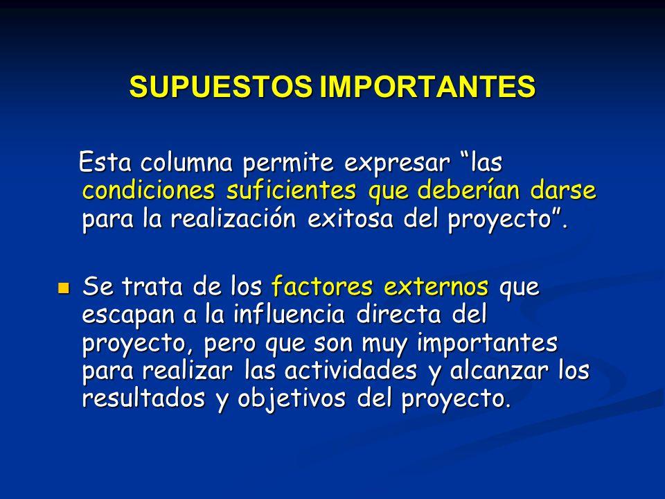 SUPUESTOS IMPORTANTES