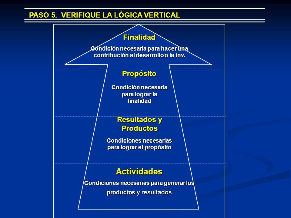 Actividades PASO 5. VERIFIQUE LA LÓGICA VERTICAL Finalidad Propósito