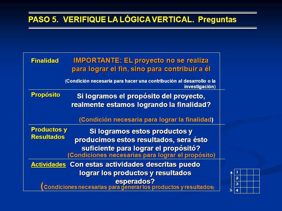 (Condiciones necesarias para generar los productos y resultados)