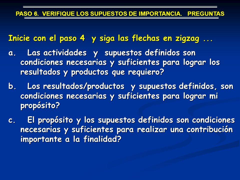 PASO 6. VERIFIQUE LOS SUPUESTOS DE IMPORTANCIA. PREGUNTAS