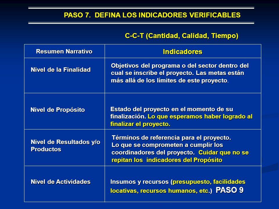 PASO 7. DEFINA LOS INDICADORES VERIFICABLES