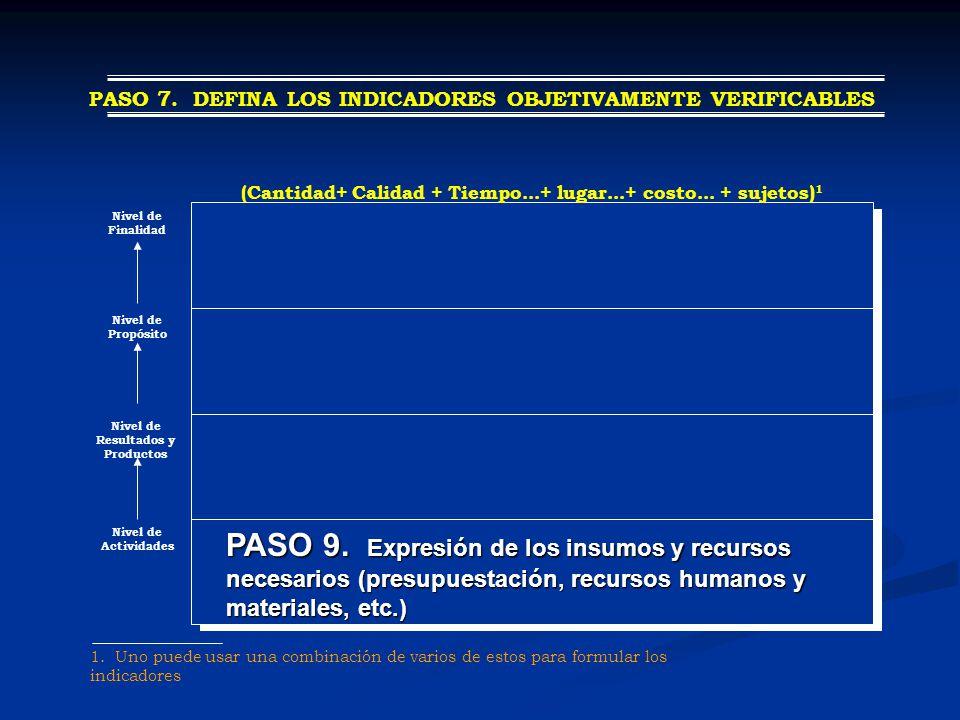 PASO 7. DEFINA LOS INDICADORES OBJETIVAMENTE VERIFICABLES