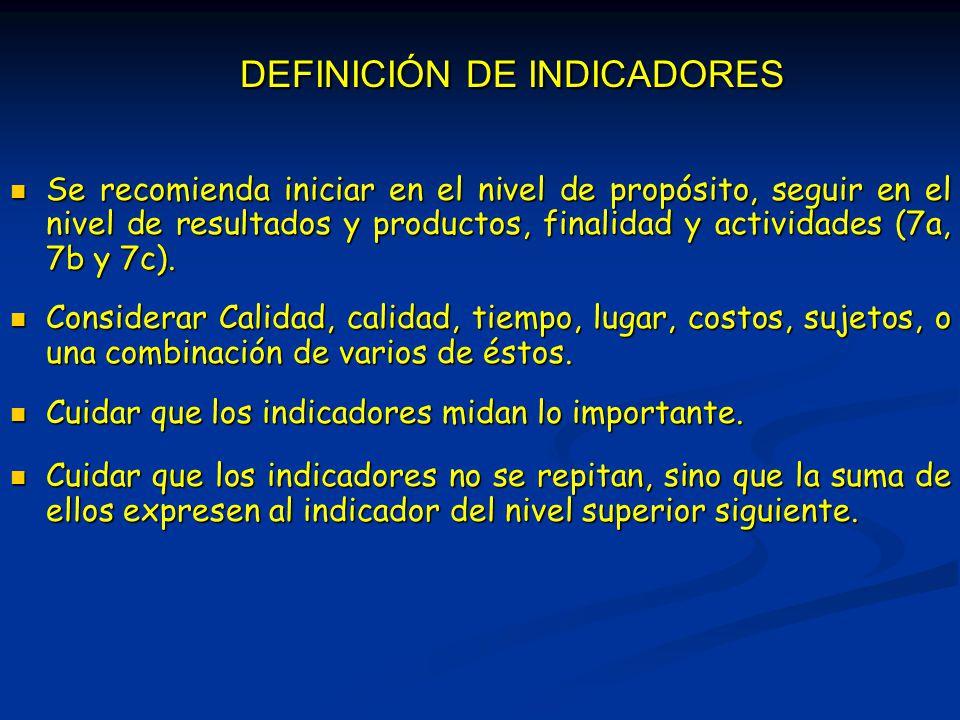 DEFINICIÓN DE INDICADORES