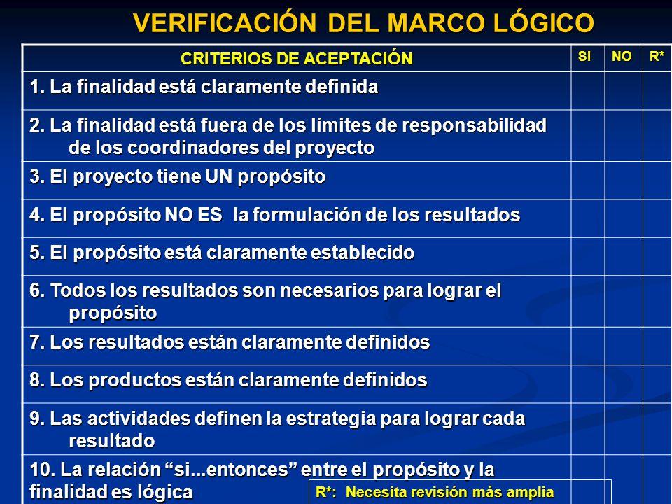 VERIFICACIÓN DEL MARCO LÓGICO
