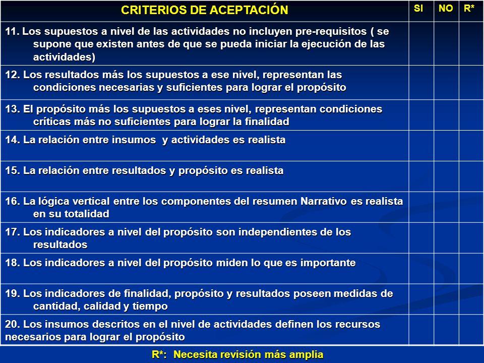 CRITERIOS DE ACEPTACIÓN