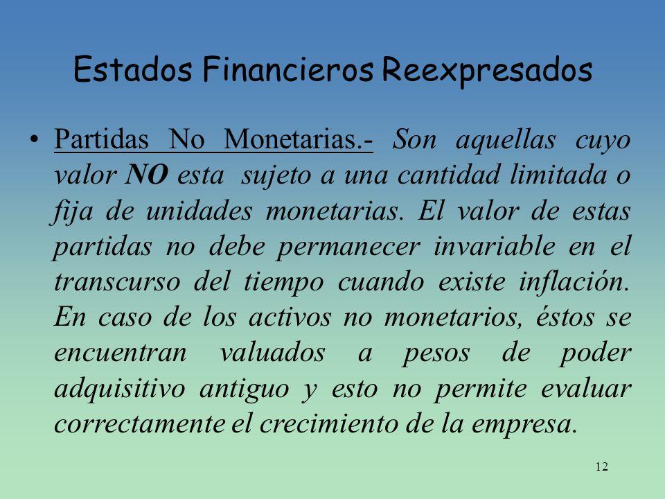 Estados Financieros Reexpresados