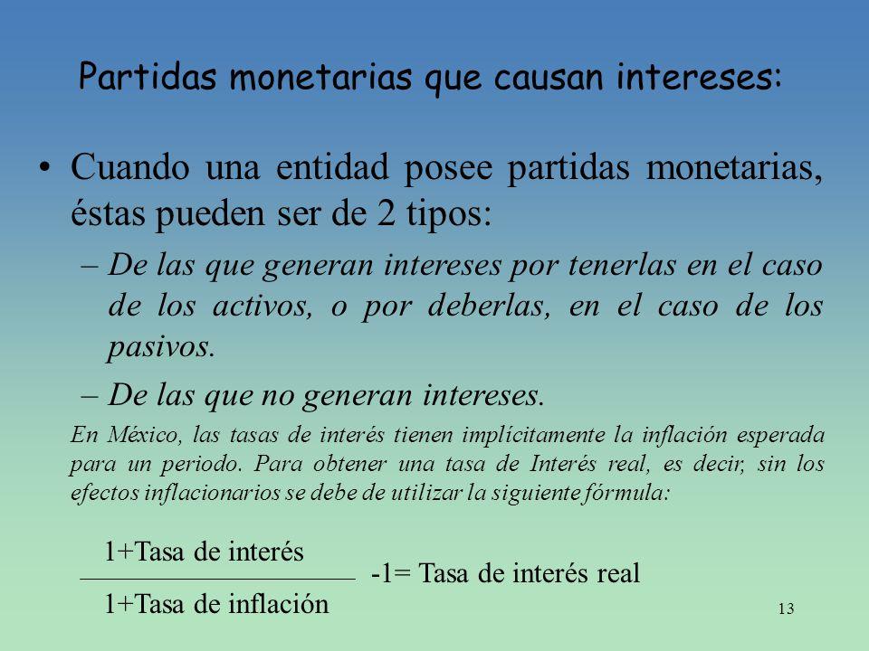 Partidas monetarias que causan intereses:
