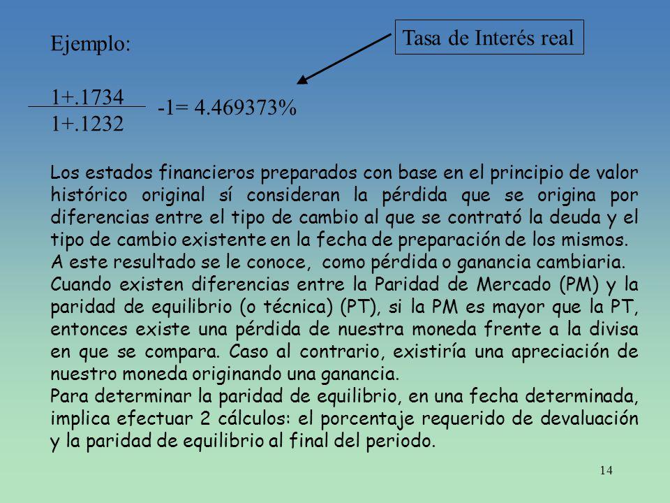 Tasa de Interés real Ejemplo: 1+.1734 1+.1232 -1= 4.469373%