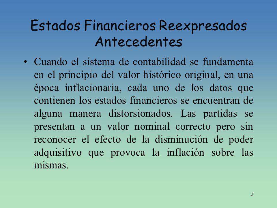 Estados Financieros Reexpresados Antecedentes