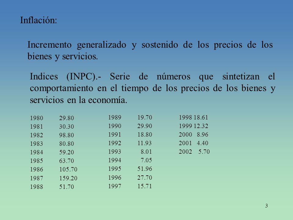 Inflación: Incremento generalizado y sostenido de los precios de los bienes y servicios.