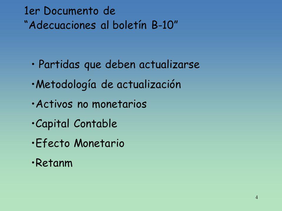 1er Documento de Adecuaciones al boletín B-10 Partidas que deben actualizarse. Metodología de actualización.
